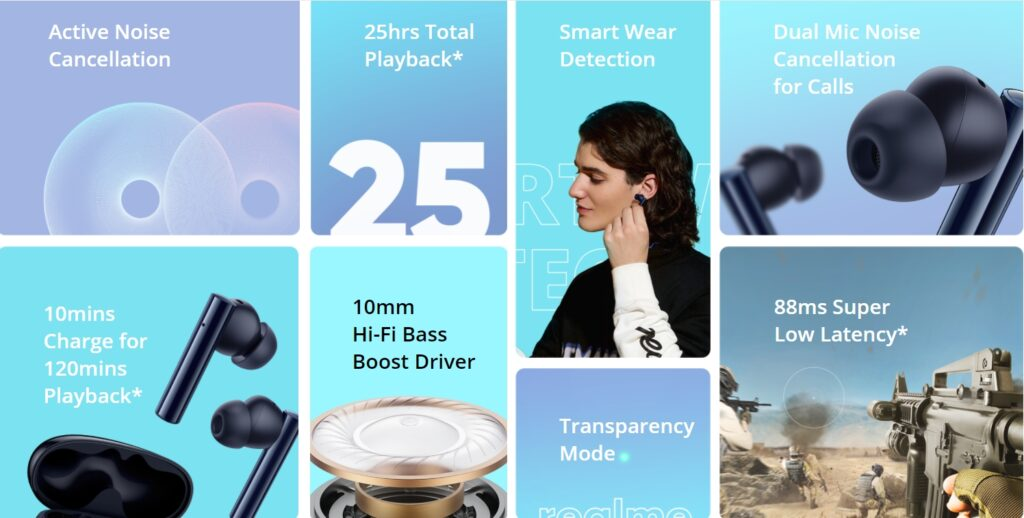 احدث سماعات سمارت من Realme : سماعات لاسلكية Buds Air 2 و Buds Air 2 Neo
